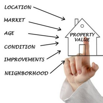 How to find your homes sale price